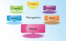 Creating great website navigation